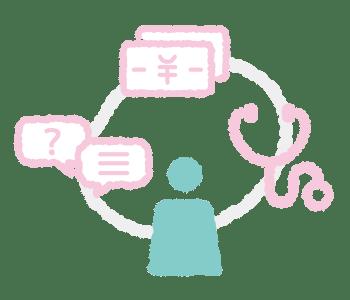 利用者様の生活に合った療養環境を提案 アイコン